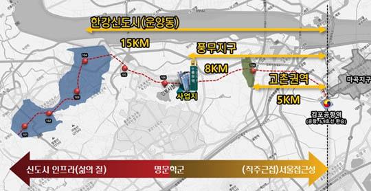 김포시 일대 택지지구 입지 장단점.