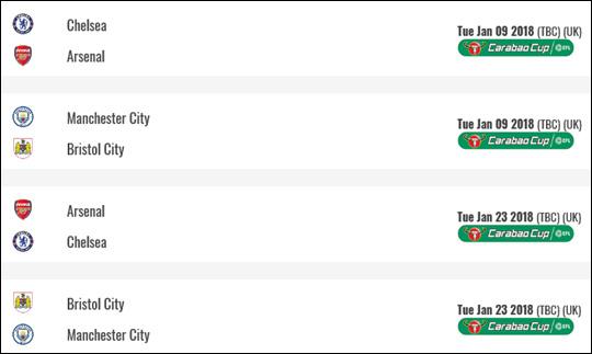 2017-18 EFL컵 4강 대진표. ⓒ EFL