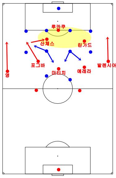 맨유의 4-3-3 공격 전술. ⓒ 데일리안 서현규