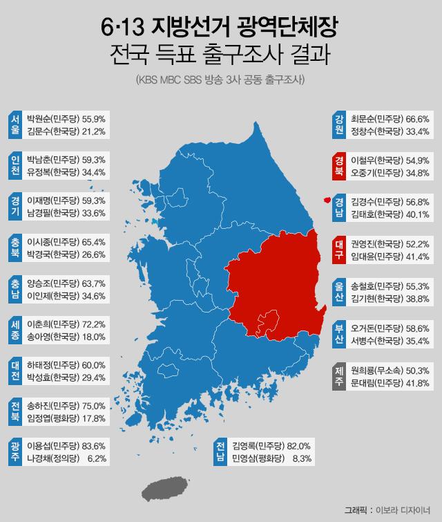 KBS, MBC, SBS 등 방송 3사 공동 출구조사 결과 ⓒ 이보라 디자이너