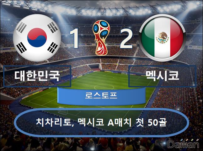 대한민국 vs 멕시코. ⓒ 데일리안 스포츠