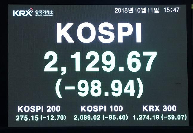11일 코스피 지수는 전거래일(2228.61포인트) 대비 4.44% 급락한 2129.67포인트에서 거래를 마쳤다. ⓒ한국거래소