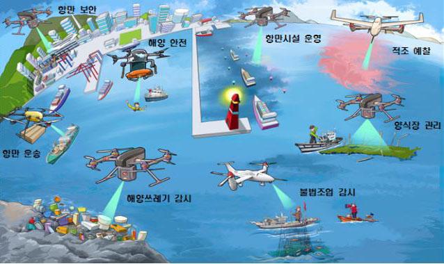 오션 드론(Ocean Drone) 555 비전 ⓒ해수부