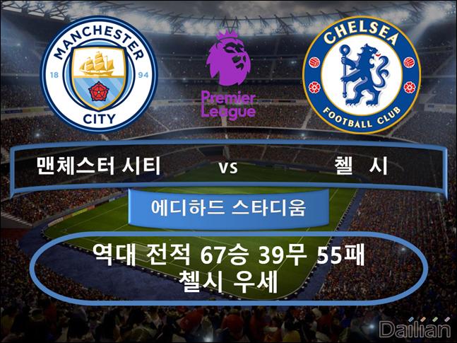 맨시티 vs 첼시. ⓒ 데일리안 스포츠