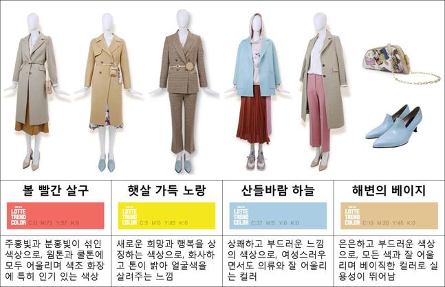 롯데백화점 2019 S/S 시즌 트랜드 컬러 4색.ⓒ롯데백화점