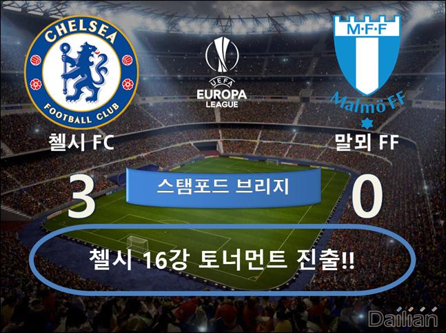 첼시 vs 말뫼. ⓒ 데일리안 스포츠