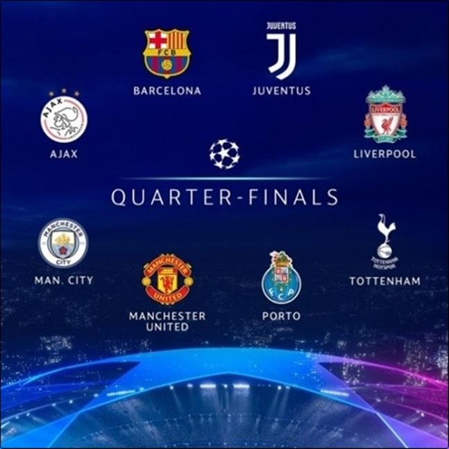 챔피언스리그 8강 진출팀. ⓒ UEFA