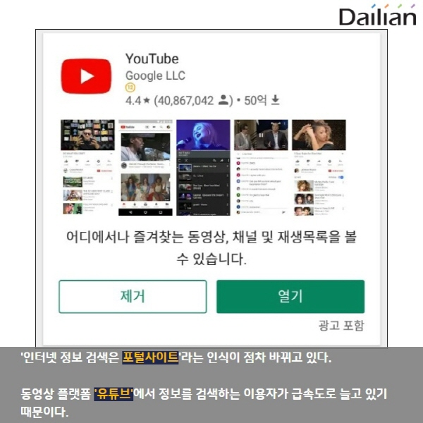 [카드뉴스] 유튜브, '검색'까지 점령하나?