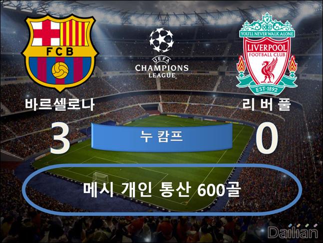 바르셀로나 vs 리버풀. ⓒ 데일리안 스포츠