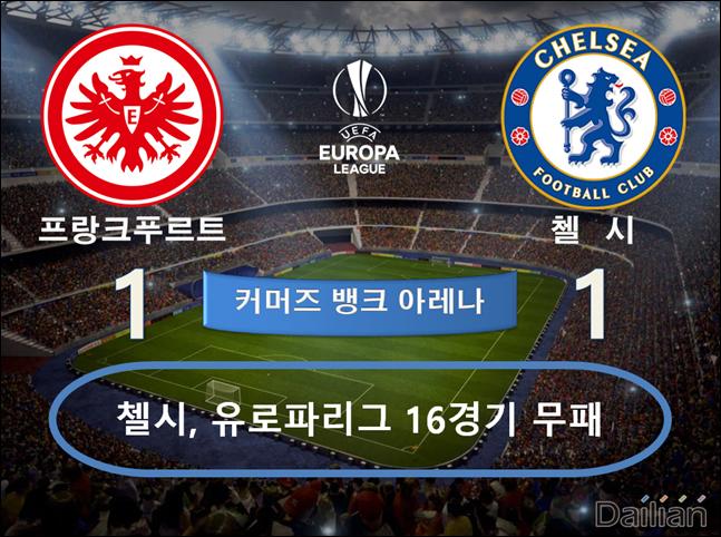 프랑크푸르트 vs 첼시. ⓒ 데일리안 스포츠