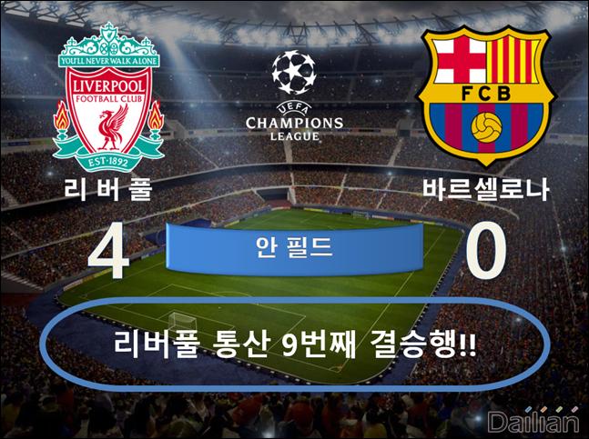 리버풀 vs 바르셀로나. ⓒ 데일리안 스포츠