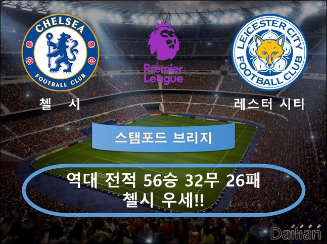 첼시 vs 레스터 시티. ⓒ 데일리안 스포츠