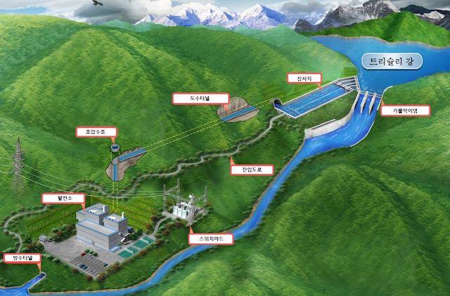 네팔 수력발전소 건설 조감도 ⓒ수출입은행