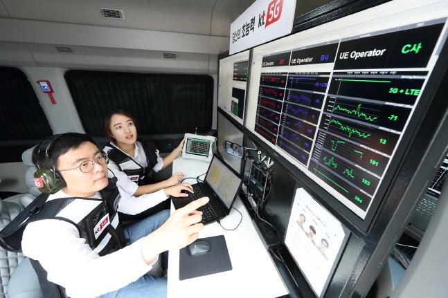 KT 네트워크부문 직원들이 5G 품질 측정 차량에서 KT 5G 네트워크 품질을 측정 및 분석하고 있다.ⓒKT