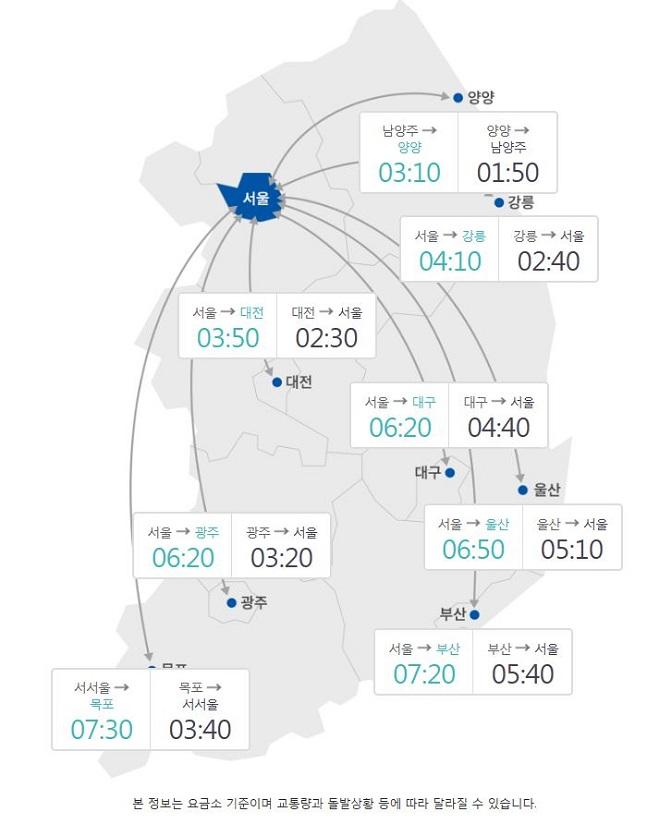 오전 11시 기준 주요 도시간 예상 소요시간.ⓒ한국도로공사 로드플러스 캡처