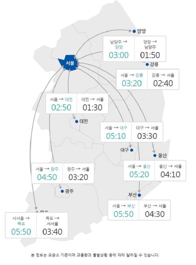 12일 오후 4시 기준 주요 도시간 예상 소요시간.한국도로공사 로드플러스 캡처