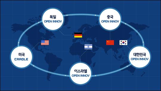 현대차그룹이 구축했거나 구축 예정인 대한민국, 미국 실리콘밸리, 이스라엘 텔아비브, 중국 베이징, 독일 베를린 등 5개 오픈 이노베이션 센터.ⓒ현대자동차그룹