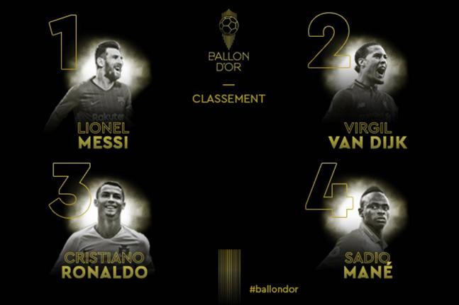 개인 통산 6번째 발롱도르 수상자가 된 메시. ⓒ 프랑스풋볼