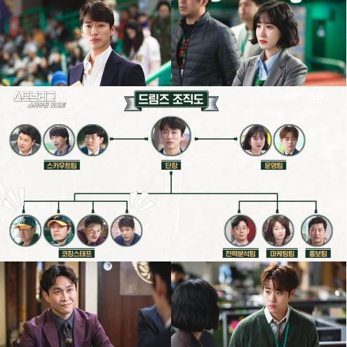SBS '스토브리그'가 흥미로운 시청을 위한 참고서인 '스토브리그 단어 사전'을 공개했다. ⓒ SBS