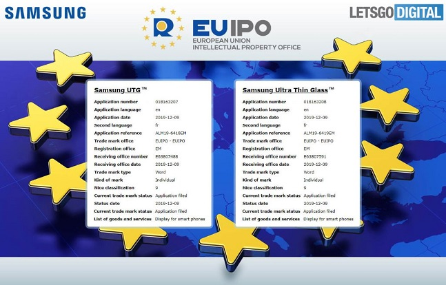 삼성전자가 지난 9일(현지시간) 유럽 특허청(EUIPO)에 등록한 '울트라씬글래스(UTG·Ultra Thin Glass)' 상표 세부 내용.ⓒ렛츠고디지털
