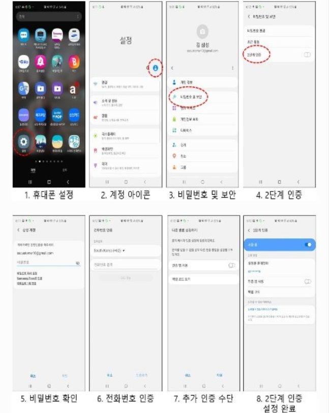삼성 계정 보안 2단계 인증 설정방법ⓒ삼성 멤버스 캡처