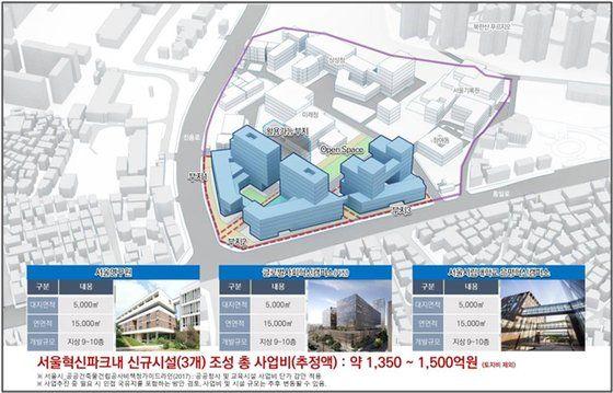 서울 은평구 서울혁신파크 신규 시설 배치 계획안ⓒ서울시