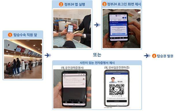 공항에서 정부24 앱으로 신원 확인 받는 방법.ⓒ국토교통부