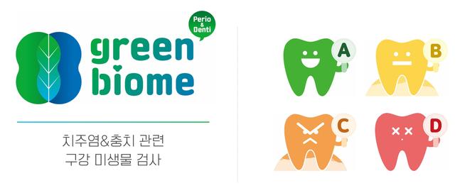 GC녹십자지놈은 치주염 및 충치 관련 구강 미생물 검사 서비스