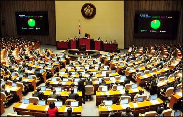 공인중개사법, 전문자격사법으로 전환