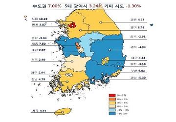 [2018공동주택공시가] 전국 5.02% 상승…서울 10.19% 가장 많이 올라