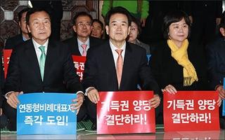 [데일리안 여론조사] 정치성향 보수 '꺾이고' 진보 '반등'