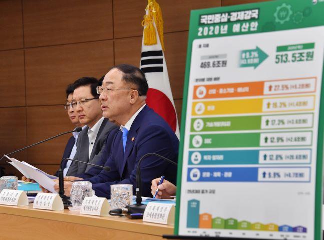 """[2020 예산안] 경제 활력 떨어지는데…""""복지예산 포기 못해"""""""