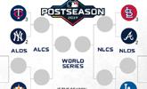윤곽 드러내는 포스트시즌 대진표, 다저스는?