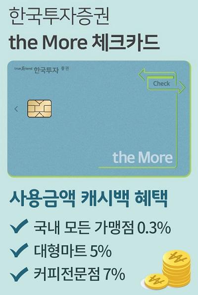 한국투자증권, CMA 금리·캐시백 혜택 주는 '더모아 체크카드' 출시