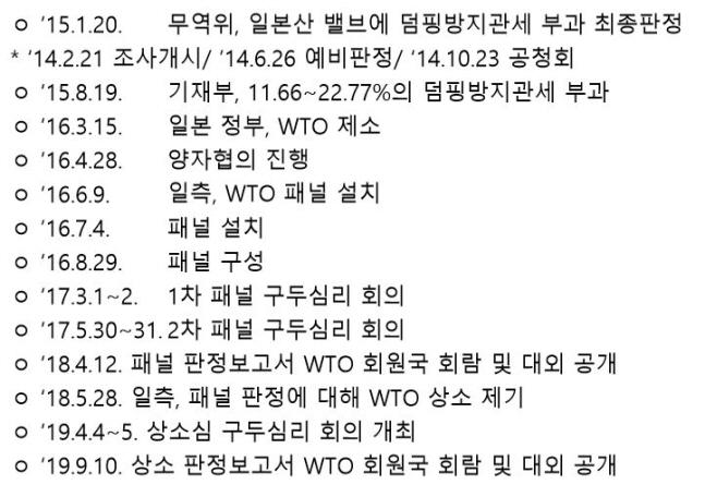 WTO 분쟁해결기구, 日 공기압밸브 반덤핑분쟁 사실상 '한국 손'