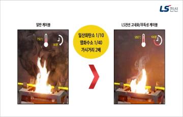 LS전선 고내화 케이블, 국가 재난안전제품 인증