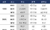 '역대 3번째' 한미일 야구 4전 전승 조기마감?