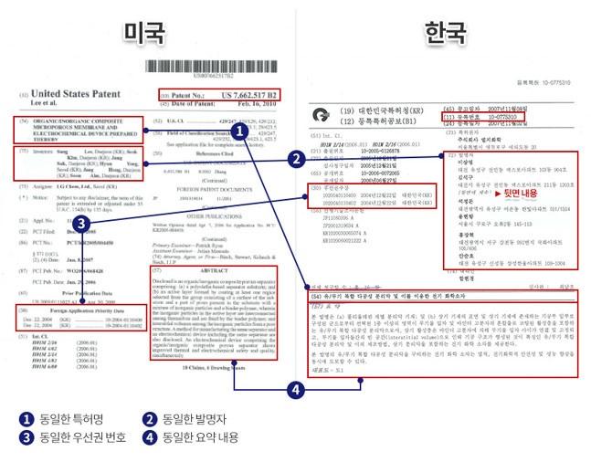 LG-SK 소송전 '특허 공방', 5년전 양사 합의 특허와 비교해보니...