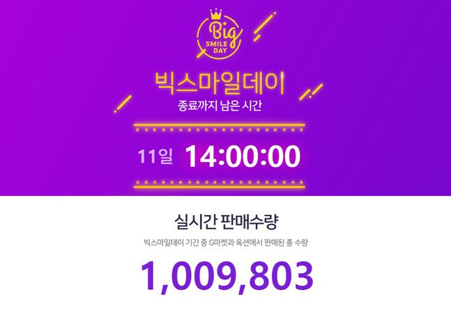 G마켓-옥션, '빅스마일데이' 첫날 오전 10시 판매량 100만개 돌파