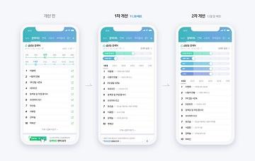 네이버, 28일 실검 개편…이벤트·할인 정보 '아웃'
