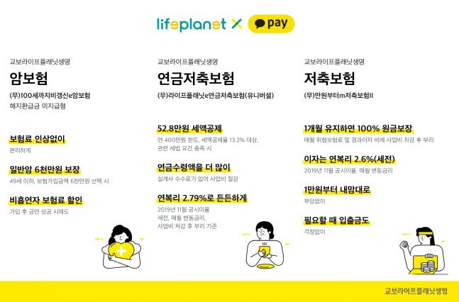 교보라이프플래닛생명, 카카오페이와 손잡고 제휴 상품 출시