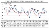 경기회복 기대감 실종된 새해…1월 BSI 90.3 전망