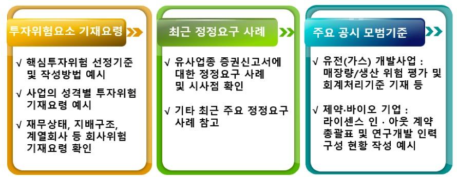 금감원, 2019 증권신고서 정정요구 사례집 발간