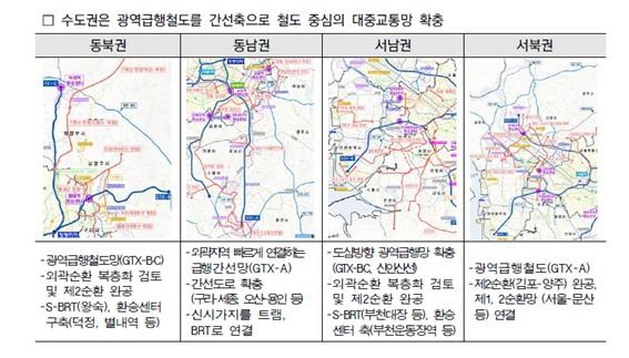 <김순길의 자산관리> 5차 국토종합계획으로 본 교통의 확장