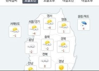 [오늘날씨] 전국 낮 1~9도 평년 기온…미세먼지 '나쁨'