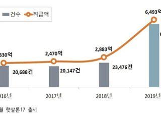깜깜이대출 해결할 서민금융 '맞춤대출 서비스' 호응…23일 모바일앱 출시