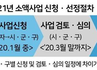 산림청, 내년 임산물 소득사업 지원신청 1월 중 접수