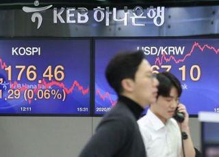 MSCI 정기변경 내달 말 진행…외국인 보유한도 변화에 주목