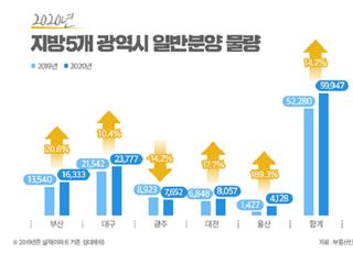 수십대 1 경쟁률 기록했던 지방광역시, 올해는?