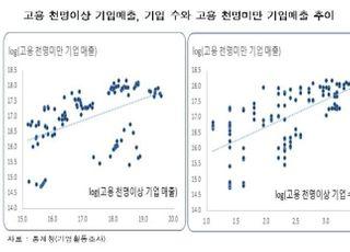 대기업 매출 증가하면 중소·중견기업 매출도 늘어